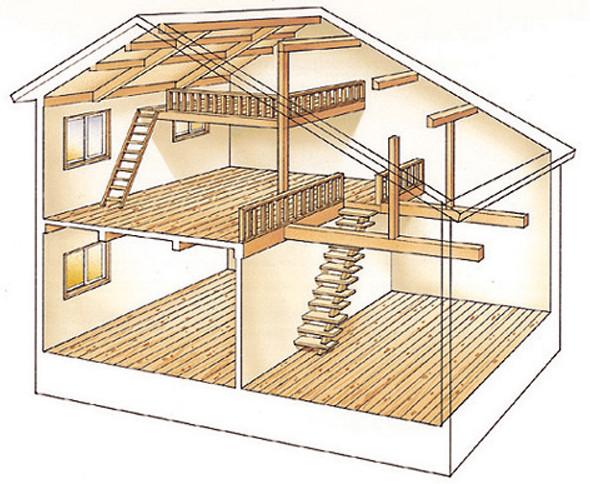 郷の家画像21